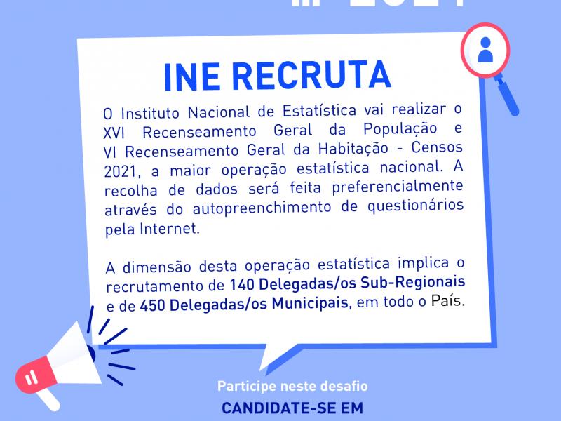 Freguesia de Fanhões – INE- XVI Recenseamento Geral da População e VI Recenseamento Geral da Habitação (CENSOS 2021).
